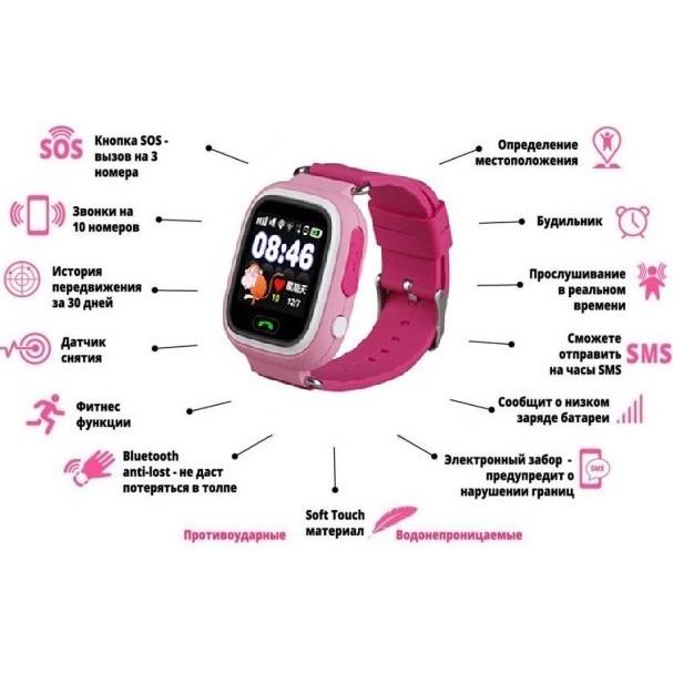 Smart Baby Watch Q80 - умные детские часы с GPS, розовые от MELEON