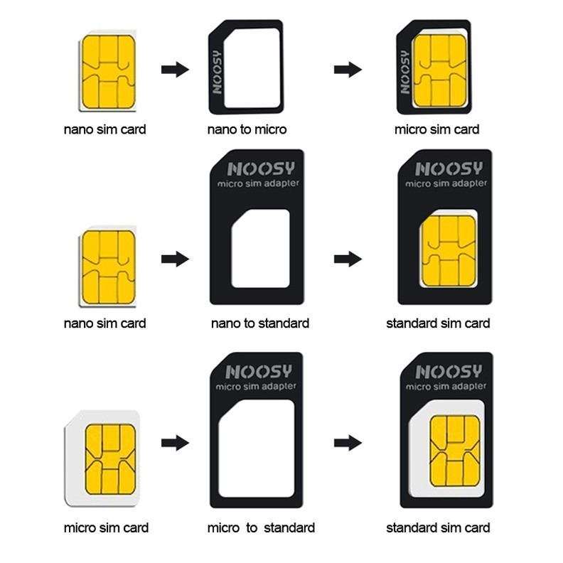 Набор адаптеров Sim-карт для iPhone 4 /4S/5 от MELEON
