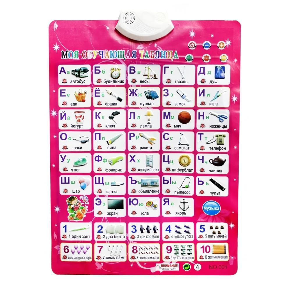 Говорящая азбука, Электронные игрушки  - купить со скидкой